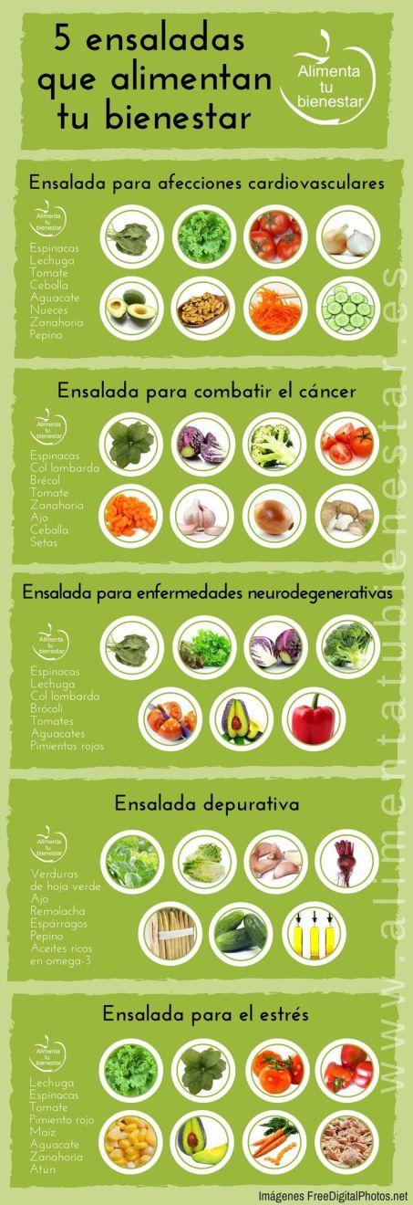 ensaladas-sanas